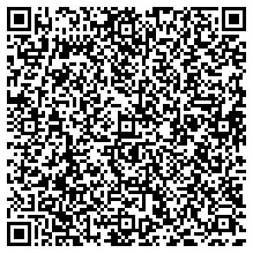 QR-код с контактной информацией организации Нефтегазспецкомплект Украины, ДППК