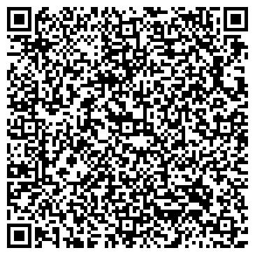 QR-код с контактной информацией организации Диагностические системы Украина, ООО