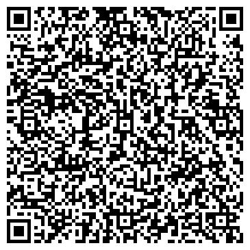 QR-код с контактной информацией организации София-инвест ЛЛС, ООО