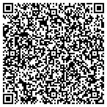 QR-код с контактной информацией организации ТЕРМНЕФТЬ РОСНЕФТЬ СПНУ, ОАО