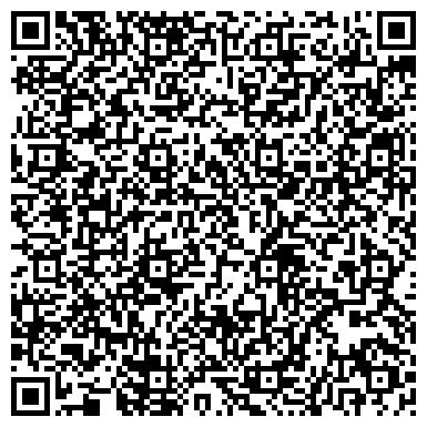 QR-код с контактной информацией организации У природы есть рецепты ко всем нашим болезням