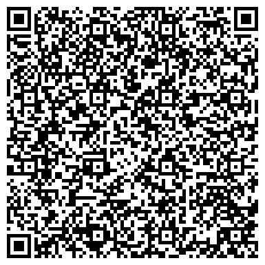QR-код с контактной информацией организации SC Johnson Co (ЭсСи Джонсон Ко), Представительство