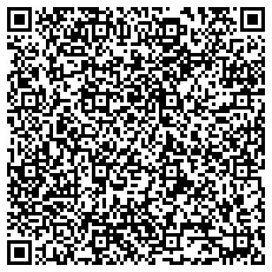 QR-код с контактной информацией организации Панченко В.Е., ИП