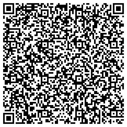 QR-код с контактной информацией организации Делер Казахстан Представительство Dohler Gruppe (Деллер Групп), ТОО