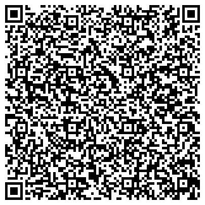 QR-код с контактной информацией организации Теплоэнергооборудование НВВ, ТОО