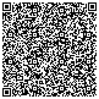 QR-код с контактной информацией организации SyCo - Oil and gas services (Cайко-Ойл энд газ сервис), ТОО