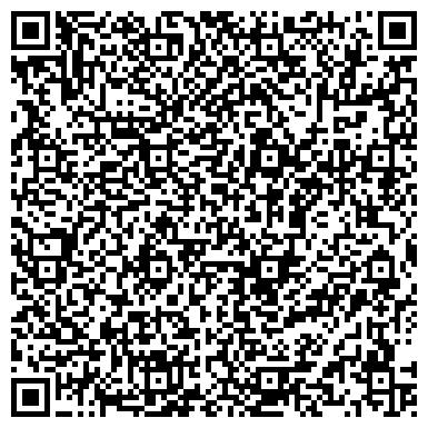 """QR-код с контактной информацией организации ООО """"Научно-производственная компания """"Навигатор"""""""