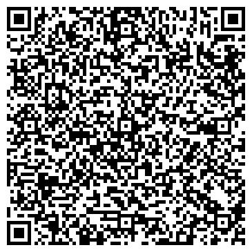 QR-код с контактной информацией организации ATC & PIC Group, ООО