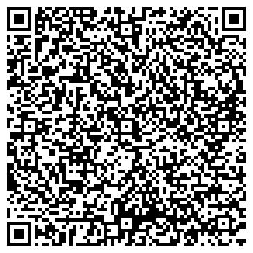 QR-код с контактной информацией организации Частное предприятие ЧТПУП «ИнструментВнешТорг»