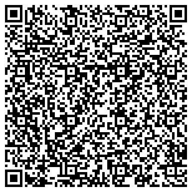 QR-код с контактной информацией организации Частное акционерное общество Мир здоровья