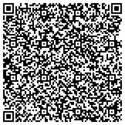 QR-код с контактной информацией организации Производственный участок Белоруснефть-Минскоблнефтепродукт, РУП