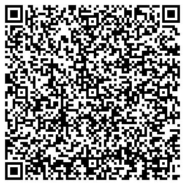 QR-код с контактной информацией организации Братья Кармановичи, ОДО