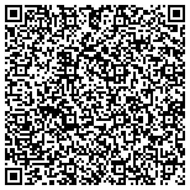 QR-код с контактной информацией организации УкрЕнергоПродукт