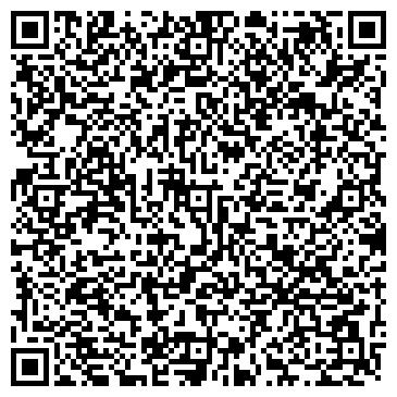 QR-код с контактной информацией организации Лувр декор плюс, ЧП