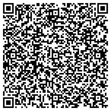 QR-код с контактной информацией организации  Sansell.com.ua