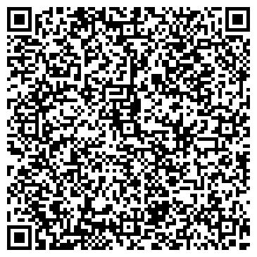 QR-код с контактной информацией организации СБЕРБАНК РФ № 1802 ТИХОРЕЦКОЕ