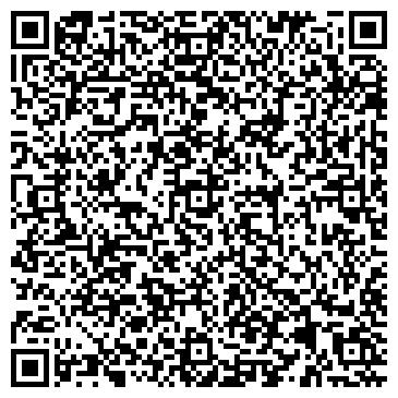QR-код с контактной информацией организации Компания AпексТорг, ЧП