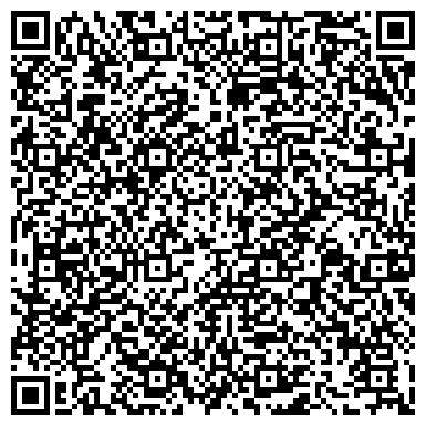 QR-код с контактной информацией организации KDM Impex Inc., ООО