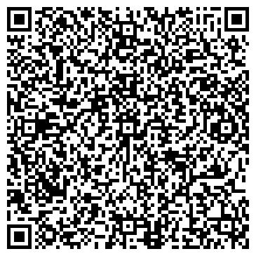 QR-код с контактной информацией организации Промтехсервис НТК, ООО
