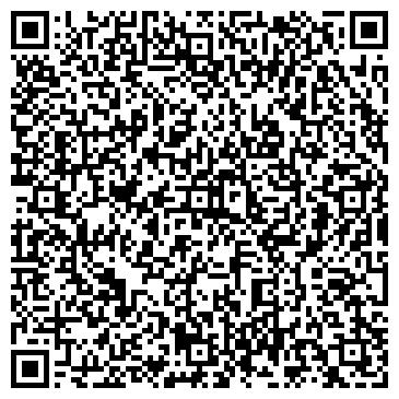 QR-код с контактной информацией организации Инвест Групп, ООО