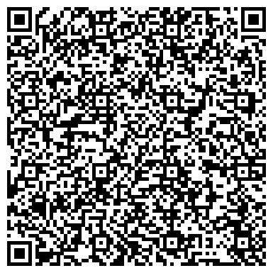 QR-код с контактной информацией организации Покривельбудматериали, ЧП