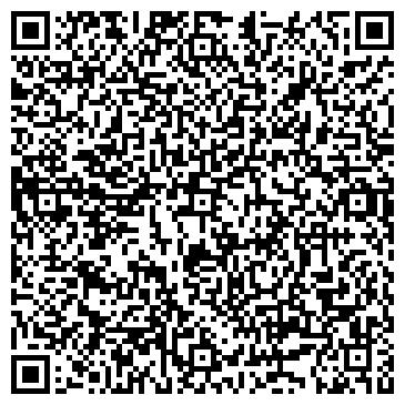 QR-код с контактной информацией организации СумДУ, Кафедра ПГМ