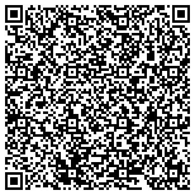 QR-код с контактной информацией организации Лакокрасочные изделия, ООО