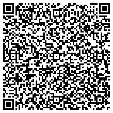 QR-код с контактной информацией организации Мол-Луб КФТ., Представительство