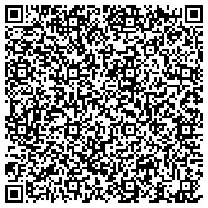 QR-код с контактной информацией организации Агрозоосвит, ООО Представительство в Днепропетровске