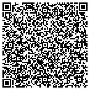 QR-код с контактной информацией организации АгроТехноКорм, ООО