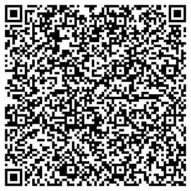 QR-код с контактной информацией организации Агро Полюс, ООО