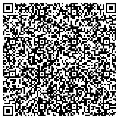 QR-код с контактной информацией организации СоюзАгроТрейд, ООО