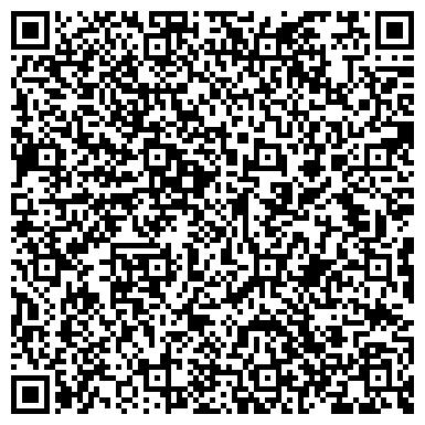 QR-код с контактной информацией организации НВП Украгроцентр, ООО