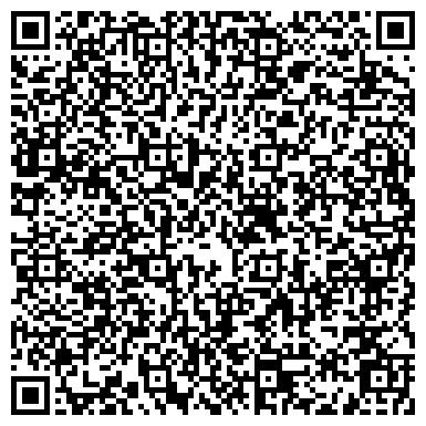 QR-код с контактной информацией организации Виктория Форте+, ООО