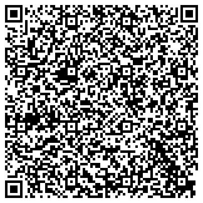 QR-код с контактной информацией организации Малярный Двор, ООО (Харьковское Представительство)
