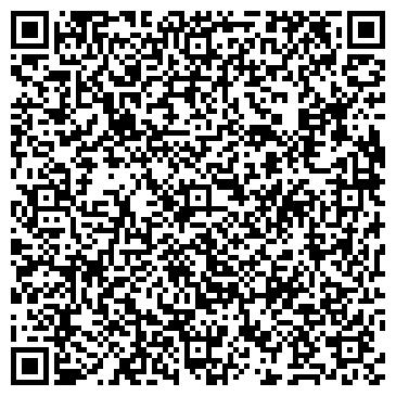 QR-код с контактной информацией организации ПремьерПак ТМ, СПД