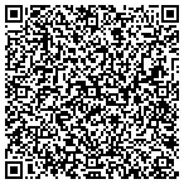 QR-код с контактной информацией организации Сенита ( SENITA ), НВП ООО