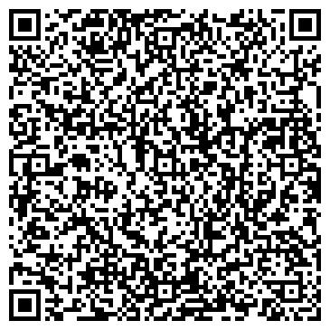 QR-код с контактной информацией организации ФК Сан СИ Фарм, ООО