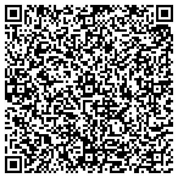 QR-код с контактной информацией организации Феттрейд (Fattrade), ООО