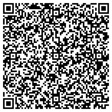 QR-код с контактной информацией организации Европейские бытовые товары, ЧП