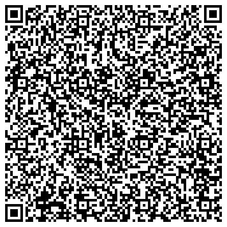 QR-код с контактной информацией организации Управление экономического развития администрации муниципального образования Туапсинский район