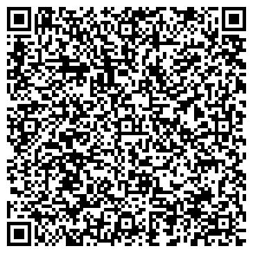 QR-код с контактной информацией организации ПЕРИНАТАЛЬНЫЙ ЦЕНТР КГКП