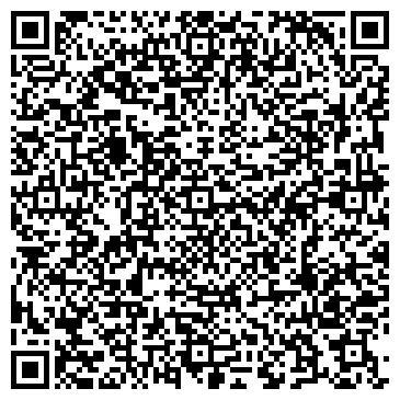 QR-код с контактной информацией организации Льоля, СПД (Lolia)