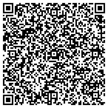 QR-код с контактной информацией организации ИР, ЧП