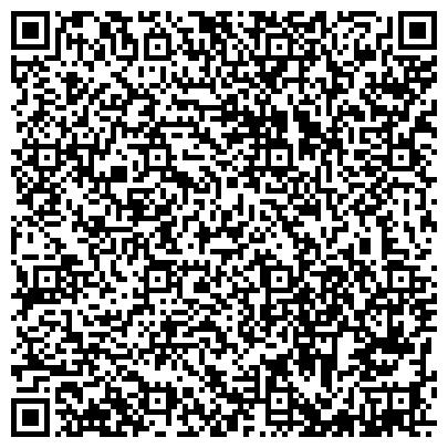 QR-код с контактной информацией организации Решетняк В. Е., СПД (Интернет магазин)