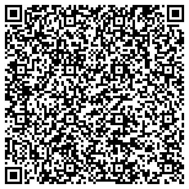 QR-код с контактной информацией организации Научно-технический Центр ВНИИХИМПРОЕКТ, ЗАО