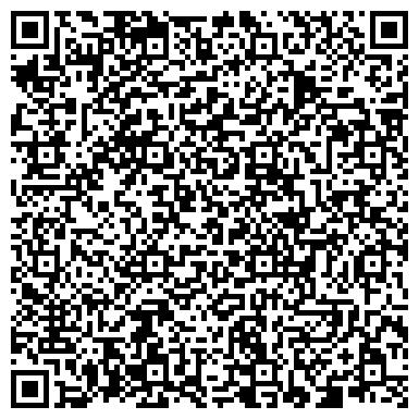 QR-код с контактной информацией организации Торговая фирма Продресурс, ООО
