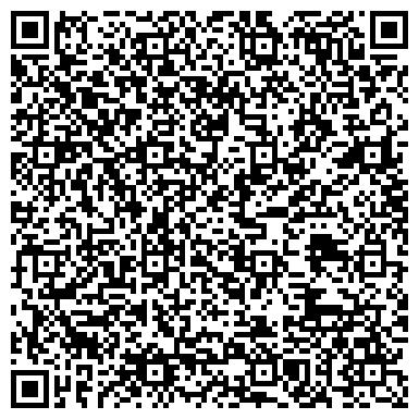 QR-код с контактной информацией организации ООО Майстер-пол Украина(Majsterpol Ukraine)Термобуд,ООО