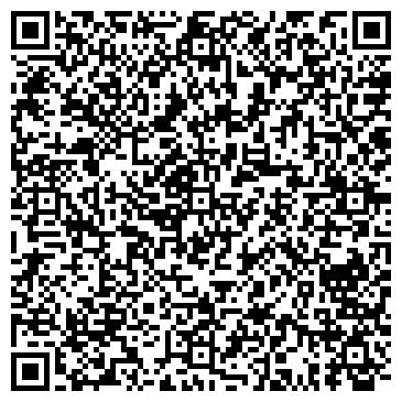 QR-код с контактной информацией организации НеоХимТор, ООО