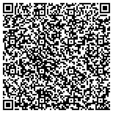 QR-код с контактной информацией организации Краски-Лаки-Покрытия, ООО (Ф.Л.П)